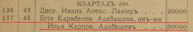 Источник: архив нашей редакции (1915 г.)
