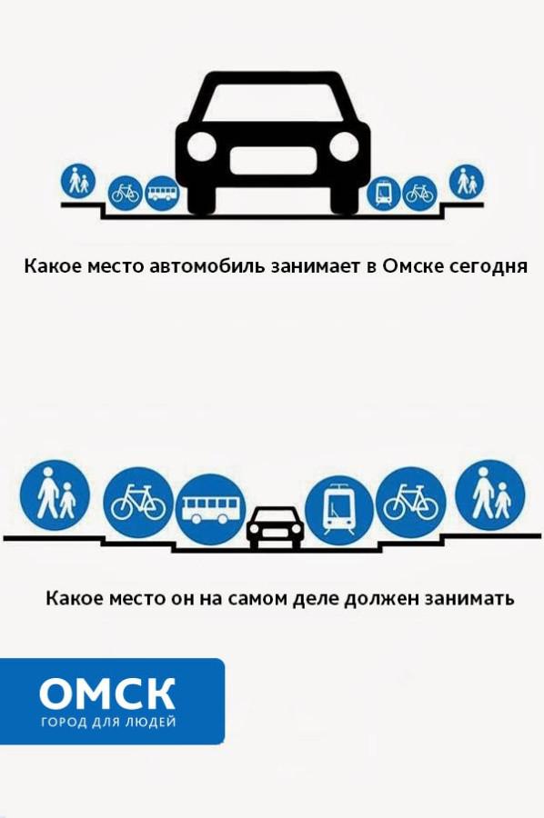автомобиль и его место