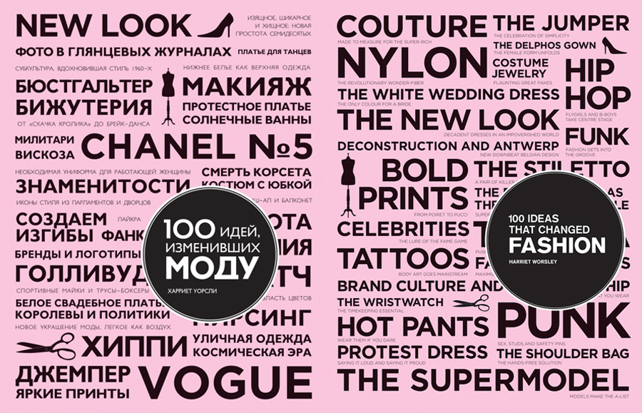 02_100 ideas that changed fashion