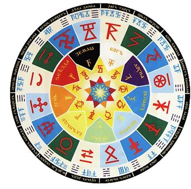 Древнейший календарь славян на Земле