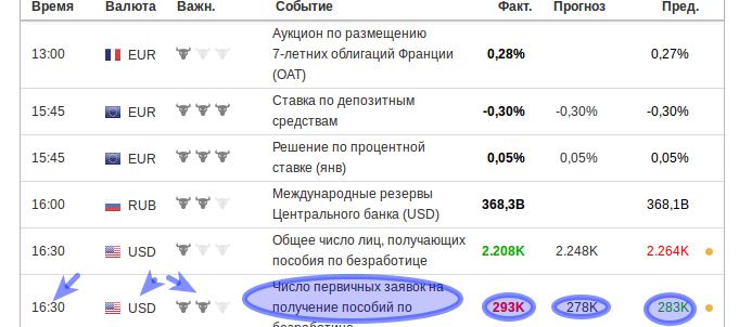 Время выхода финансовых новостей forex a book vs b book forex