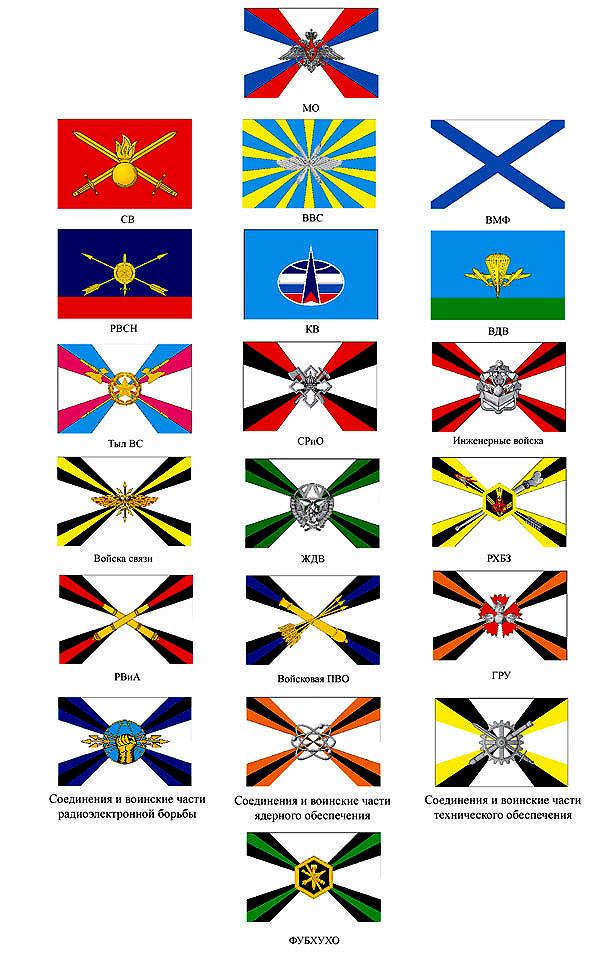 Картинка флаги родов войск