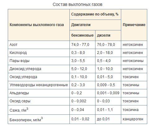 Датчик температуры киев инфракрасные обогреватели
