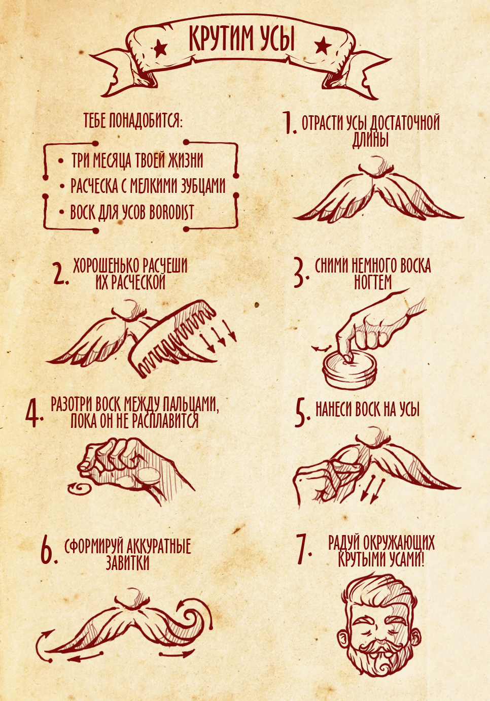 Воск для бороды своими руками