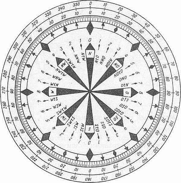 rose compass32.jpg