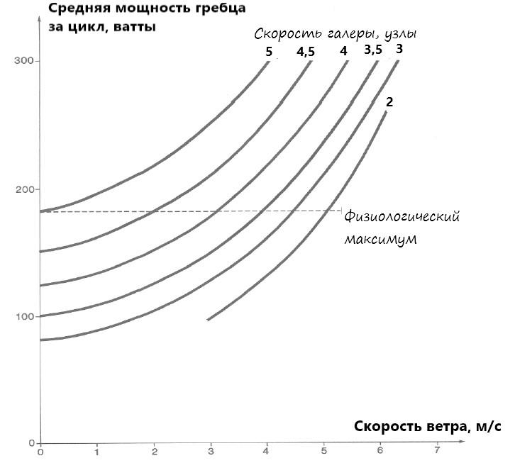 Скорость_ветра.jpg