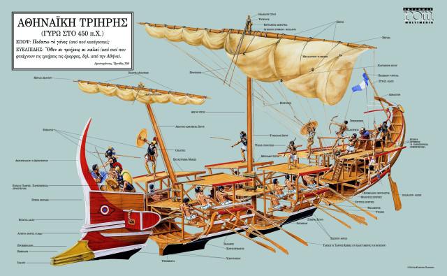 Древнегреческий корабль триера с парусами и веслами