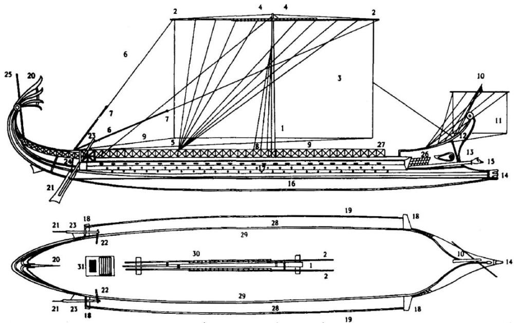 Римский корабль и его оснастка.jpg