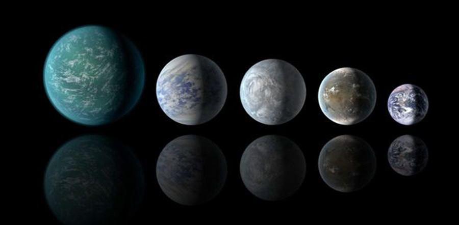 Экзопланеты и Земля