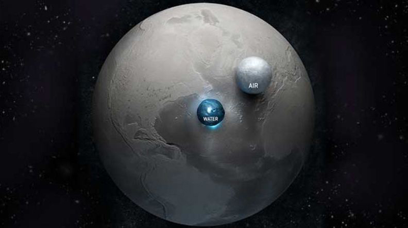 Земля, воздух, вода