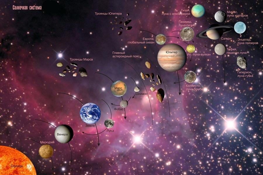 1 Солнечная   система.jpg