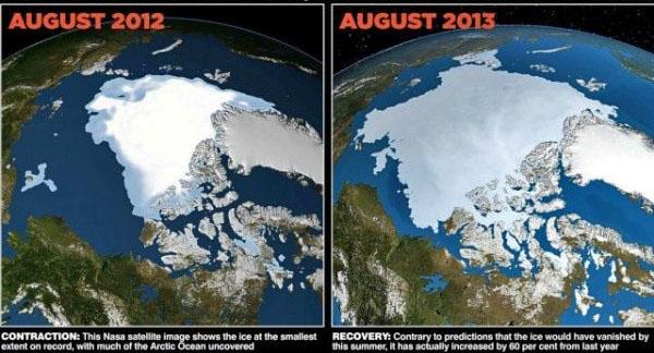 Площадь арктических  льдов
