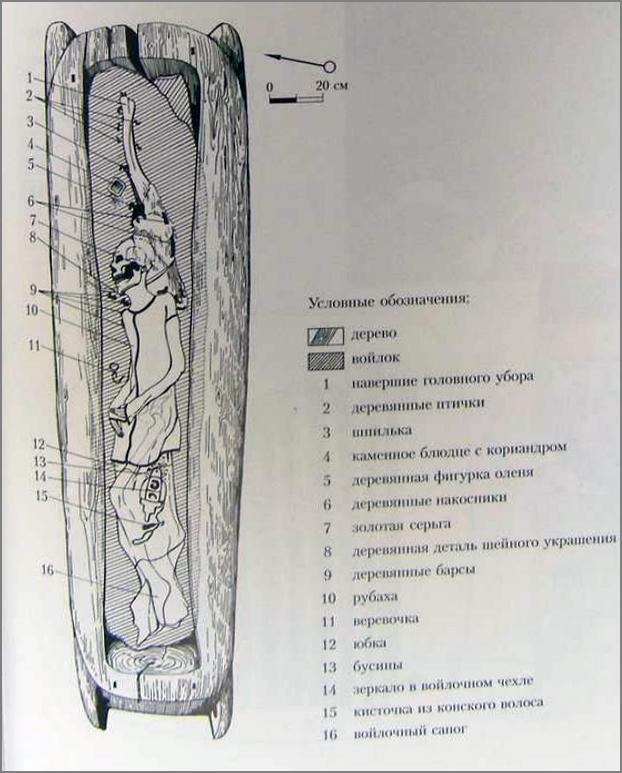 19_План погребения женщины в колоде