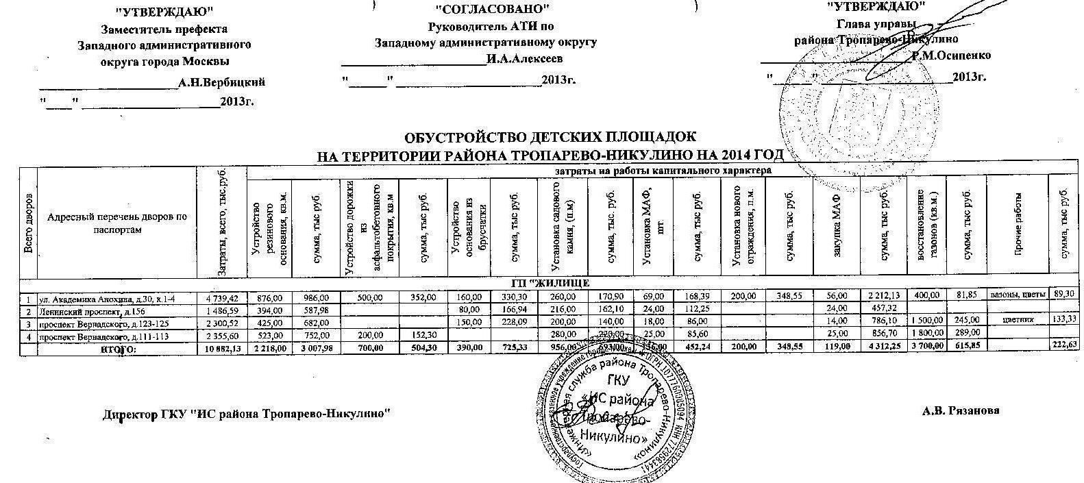 титул благоустройство 2014  ГКУ ИС 004