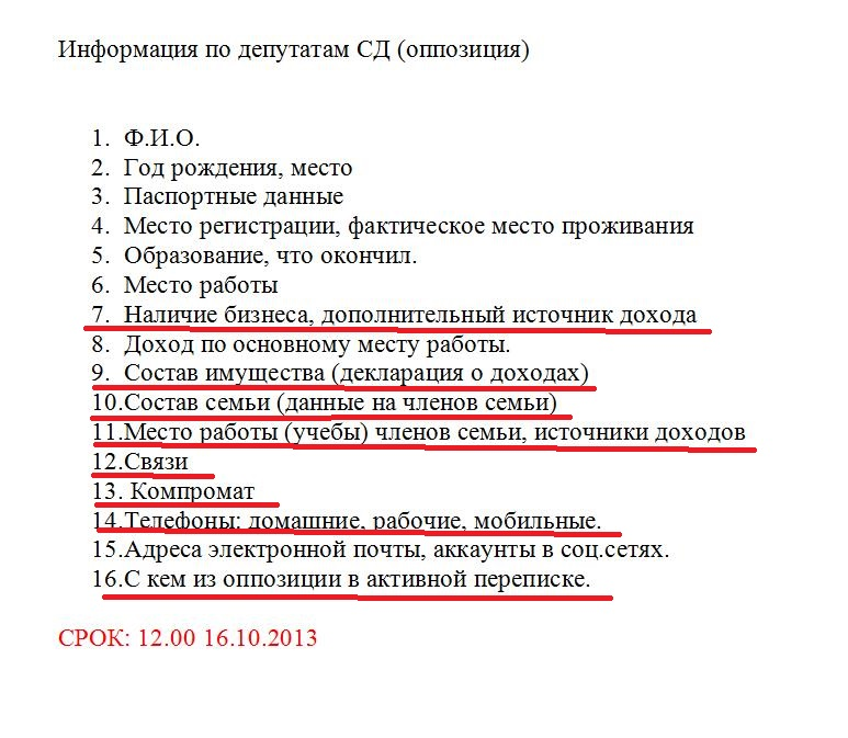 сбор о депутатах редакт