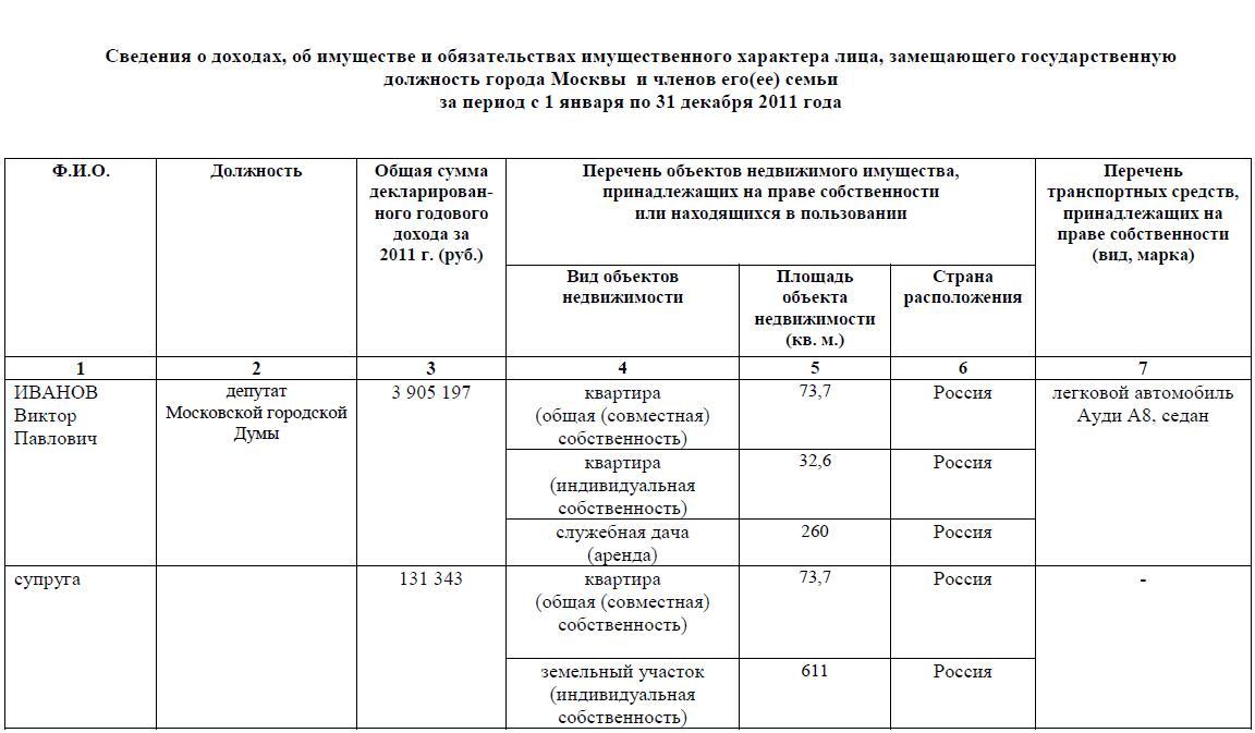 Вы видите доли в украинском