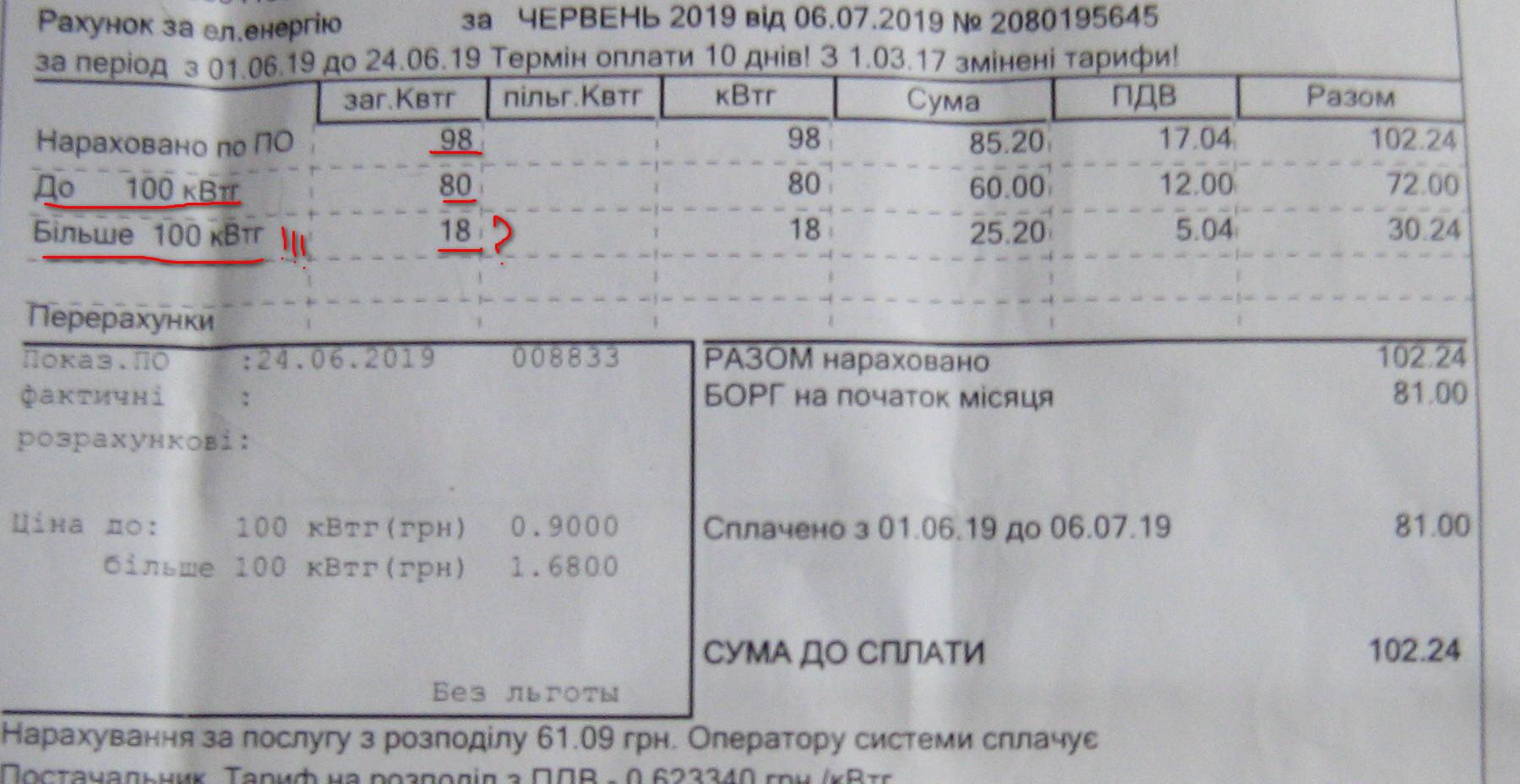 Харьковоблэнерго - мошенники