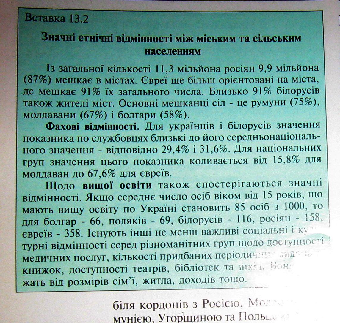 етноси України
