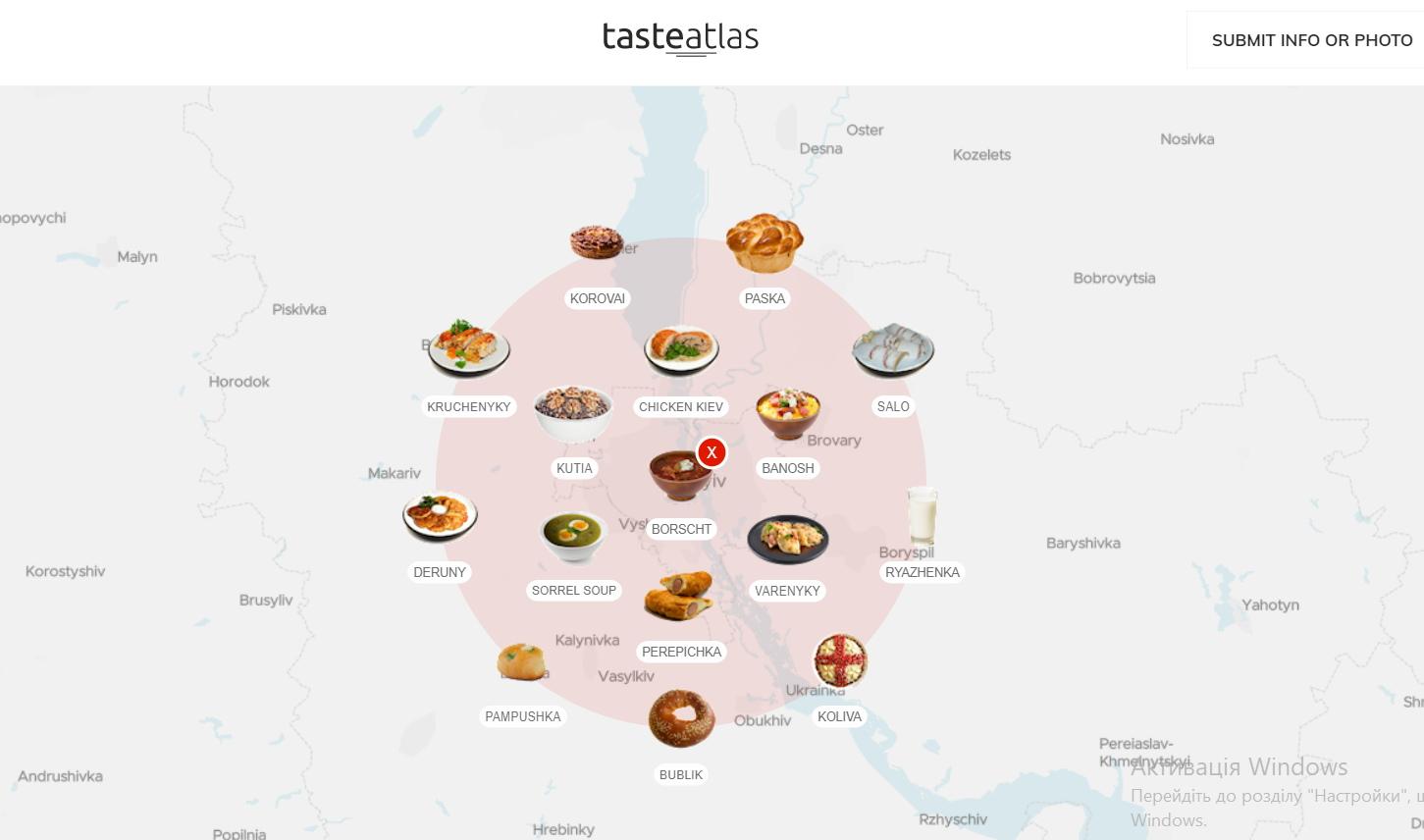 українські страви