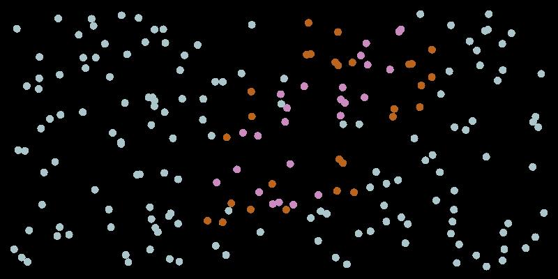симуляция распространения коронавируса