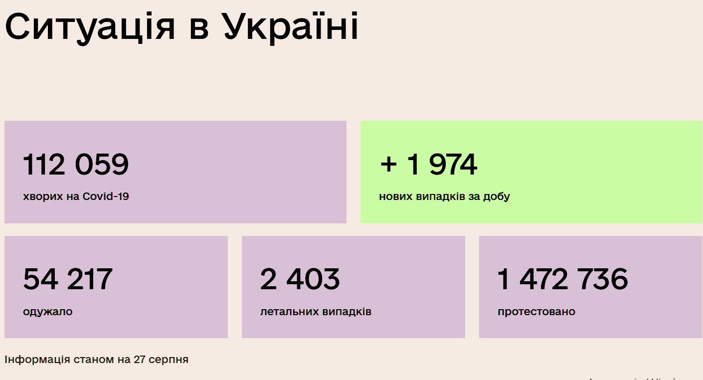 covid-ukraine