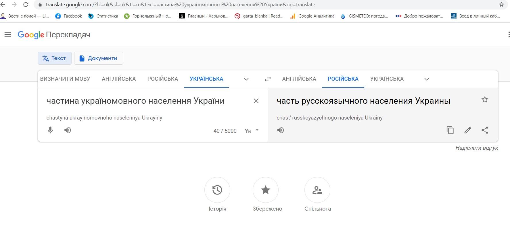 частина україномовного населення України