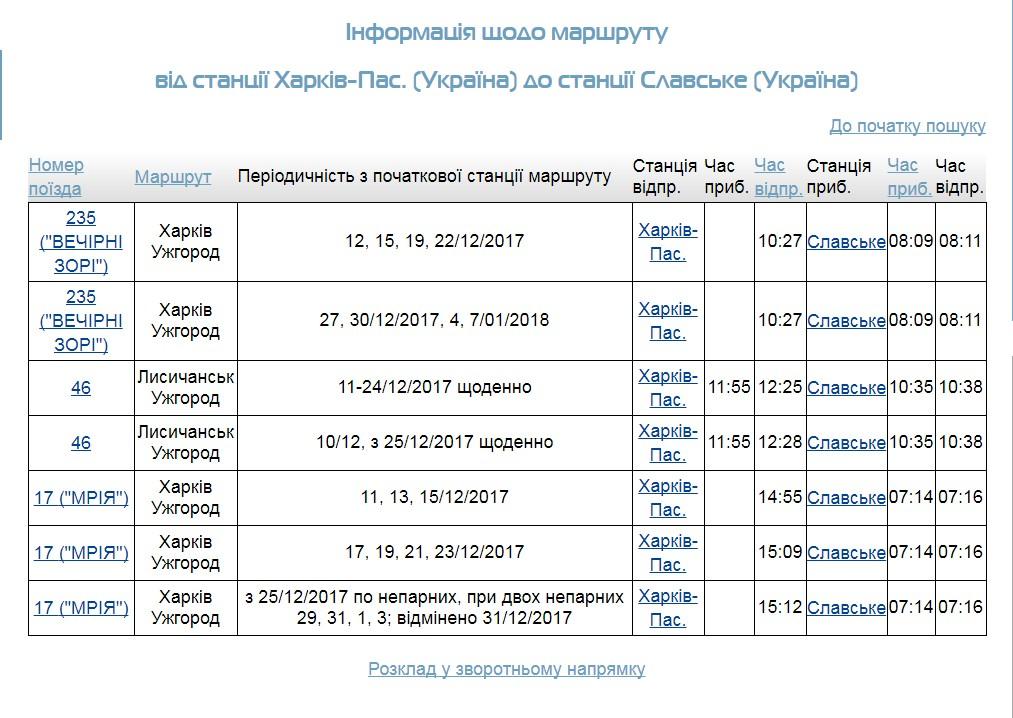 харків-славське