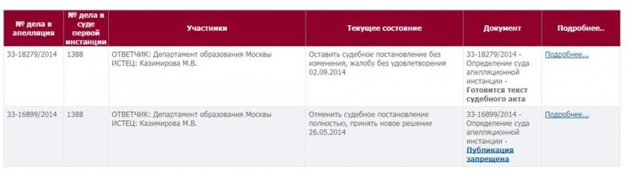 Казимирова инфа на сайте МГС (1)