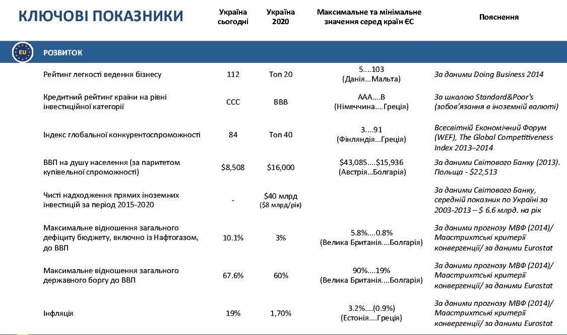 Путин и Порошенко, кто лучше?