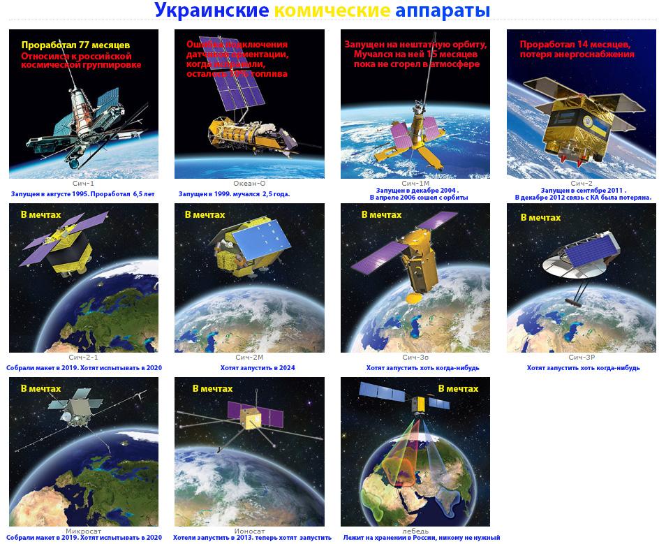5 лет без украинских ракет, полет нормальный