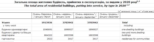 Трудовой подвиг украинских статистиков.