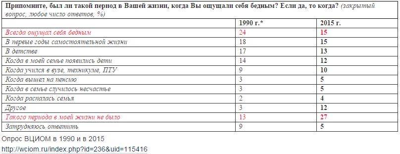 Самая тупая страна в мире - MixedNews ru