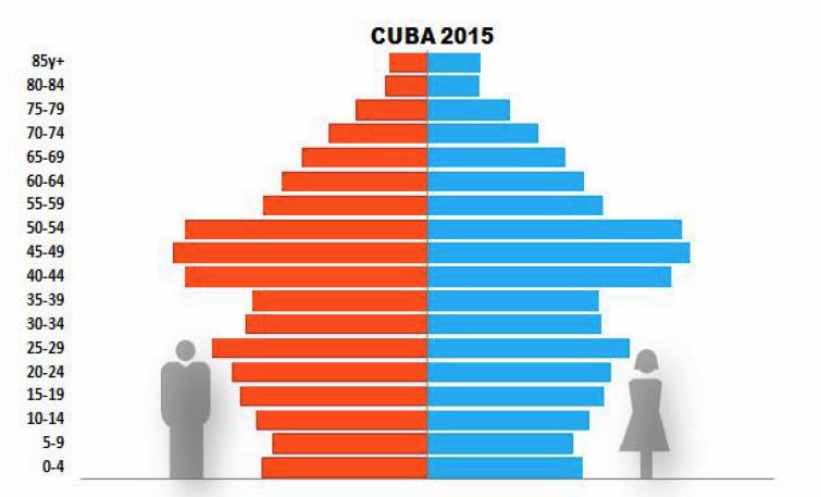 Хваленая кубинская медицина