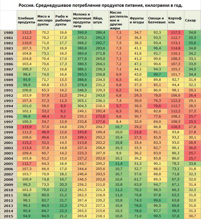 Таблицы размеров год какой лошади 1990 любое нательное белье