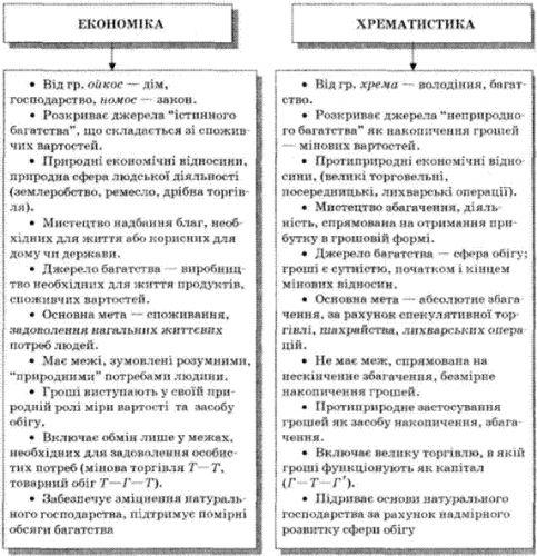Учение платона об идеальном государстве доклад 4402