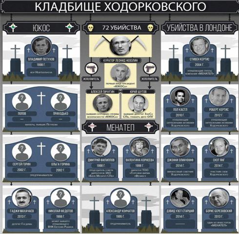 Враги Народа: Издатель «Медузы» раскрыл шокирующую информацию о кровавом олигархе Ходорковском
