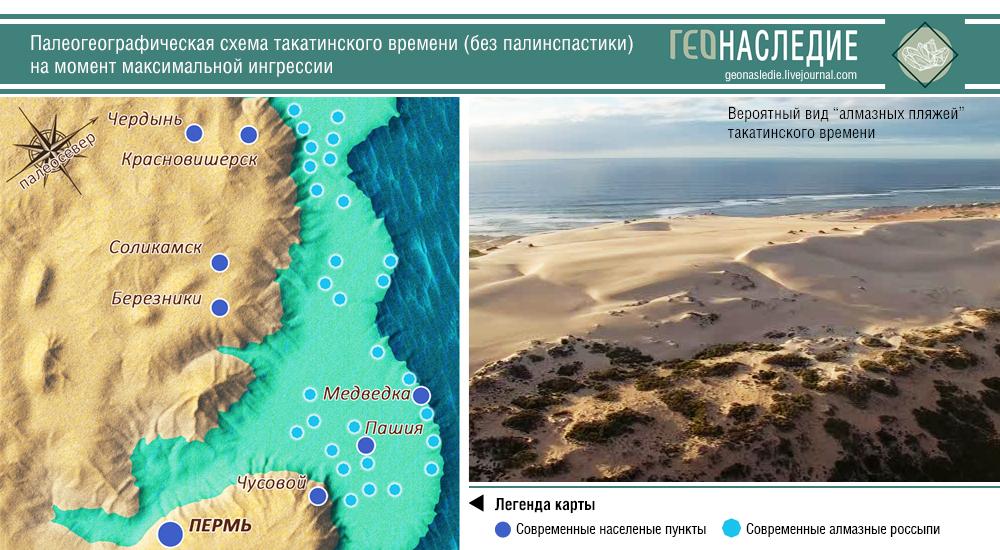 Палеогеографическая схема такатинского времени