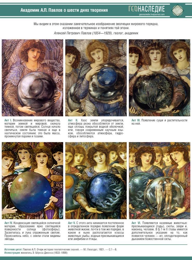 Мы видим в этом сказании замечательное изображение эволюции мирового порядка