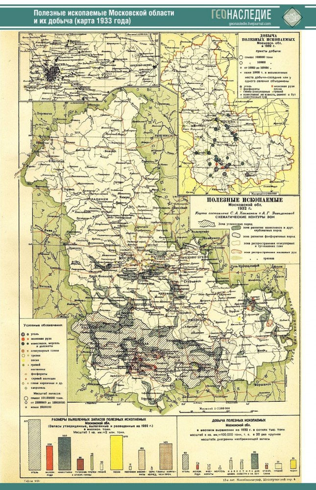 Карта полезных ископаемых Московской области