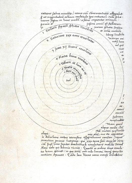 Чертеж гелиоцентрической системы мира Николая Коперника