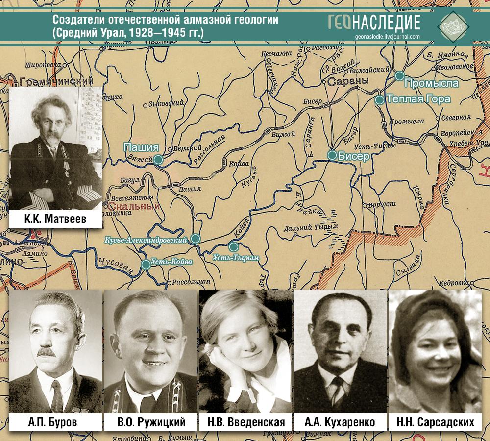 Уральские геологи-алмазники