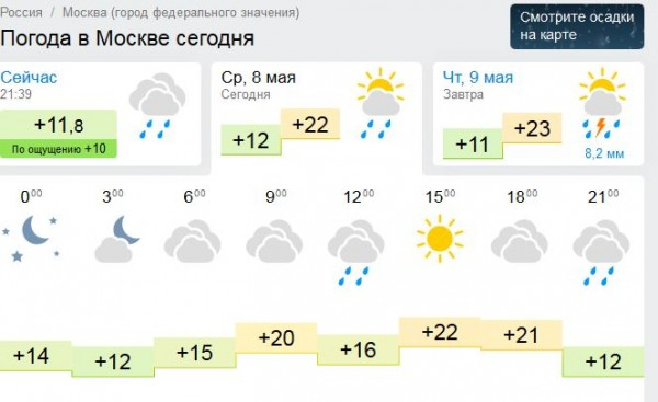 ПогодаМосква