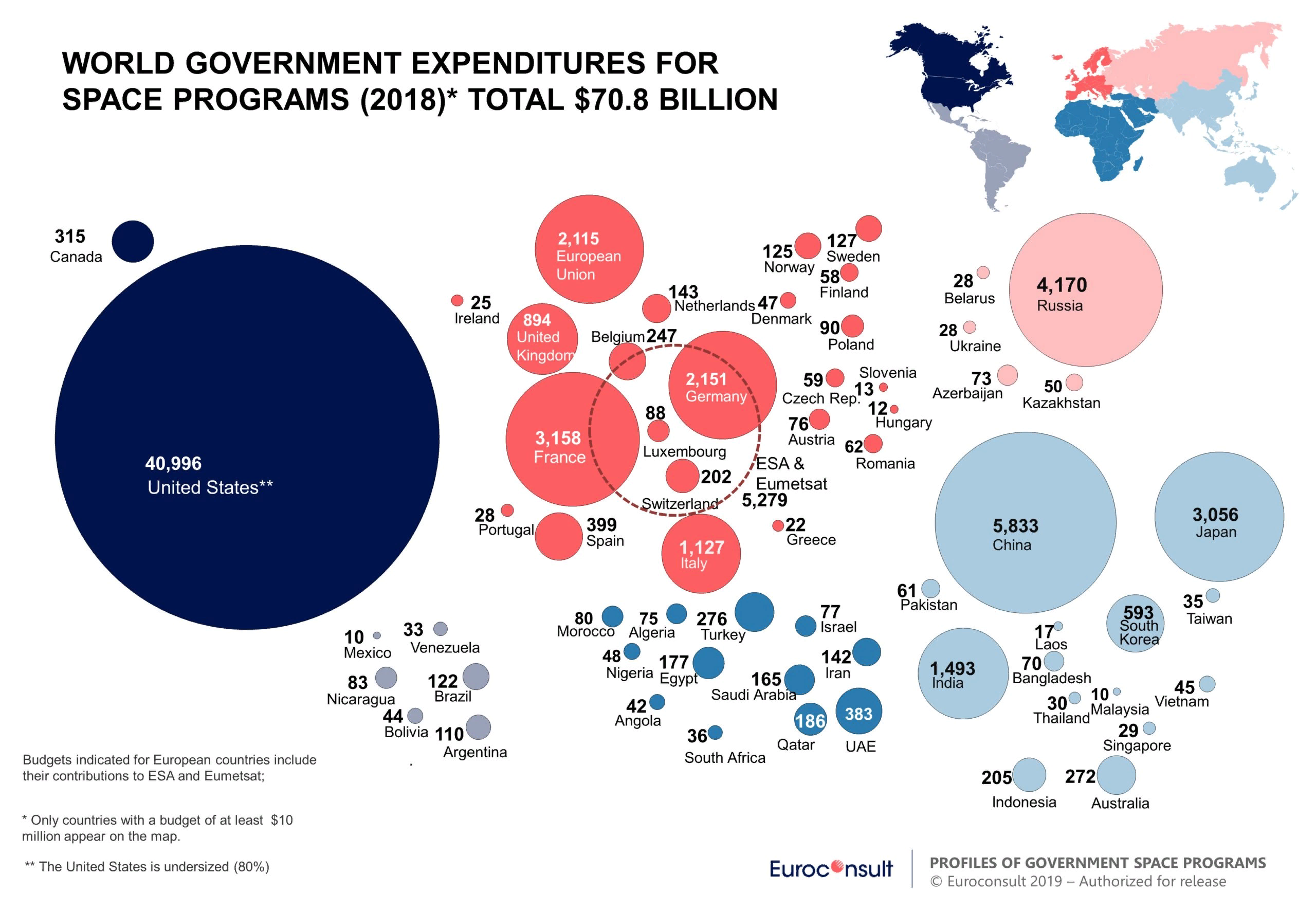 расходы на космос по странам за 2018 год, не самый жирный год