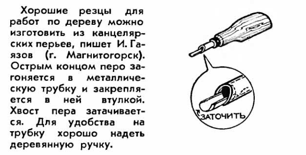 Велобайк чертежи