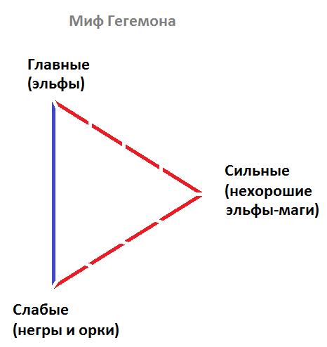 GeopoliticalMyth01