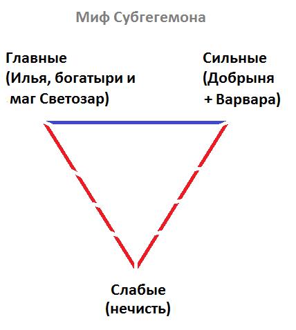 GeopoliticalMyth02