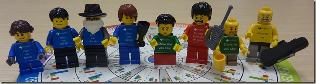 Insights Core Development Team - in Lego