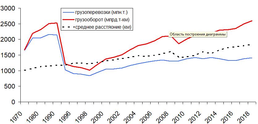 Производство жд-вагонов, как еще одна победа Путина над СССР