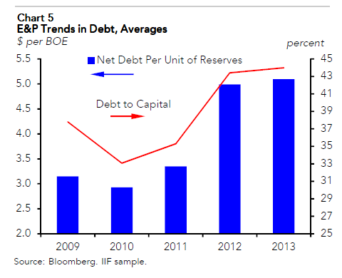 Много долгов, мало гибкости