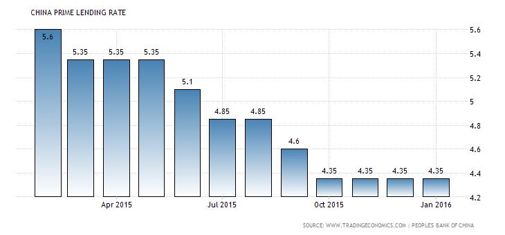 Китай: автомобильный рынок